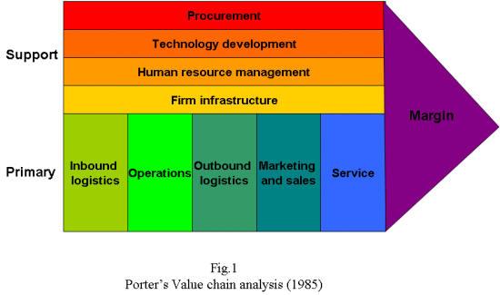 view High Frequency Financial Econometrics: Recent Developments 2008